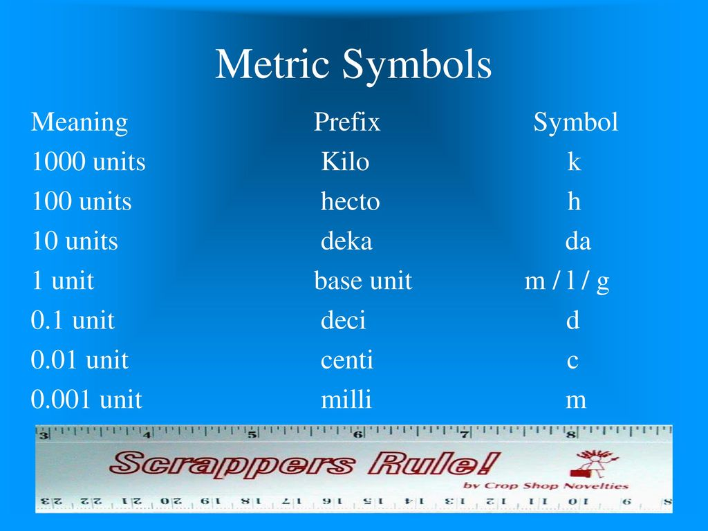 Introduction to medical math ppt download metric symbols meaning prefix symbol 1000 units kilo k biocorpaavc Gallery