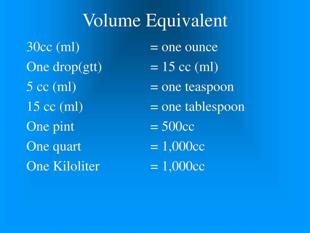 Introduction to medical math ppt download volume equivalent 30cc ml one ounce one dropgtt 15 nvjuhfo Image collections