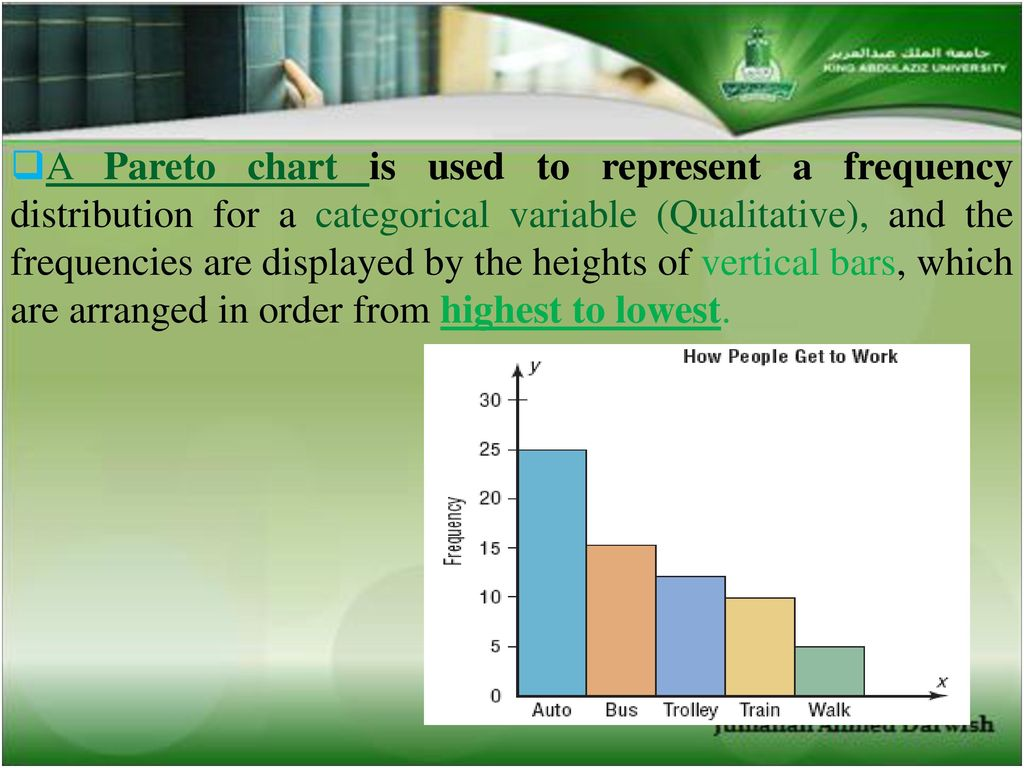Chapter 2 frequency distribution and graph ppt download 50 a pareto chart is used nvjuhfo Images