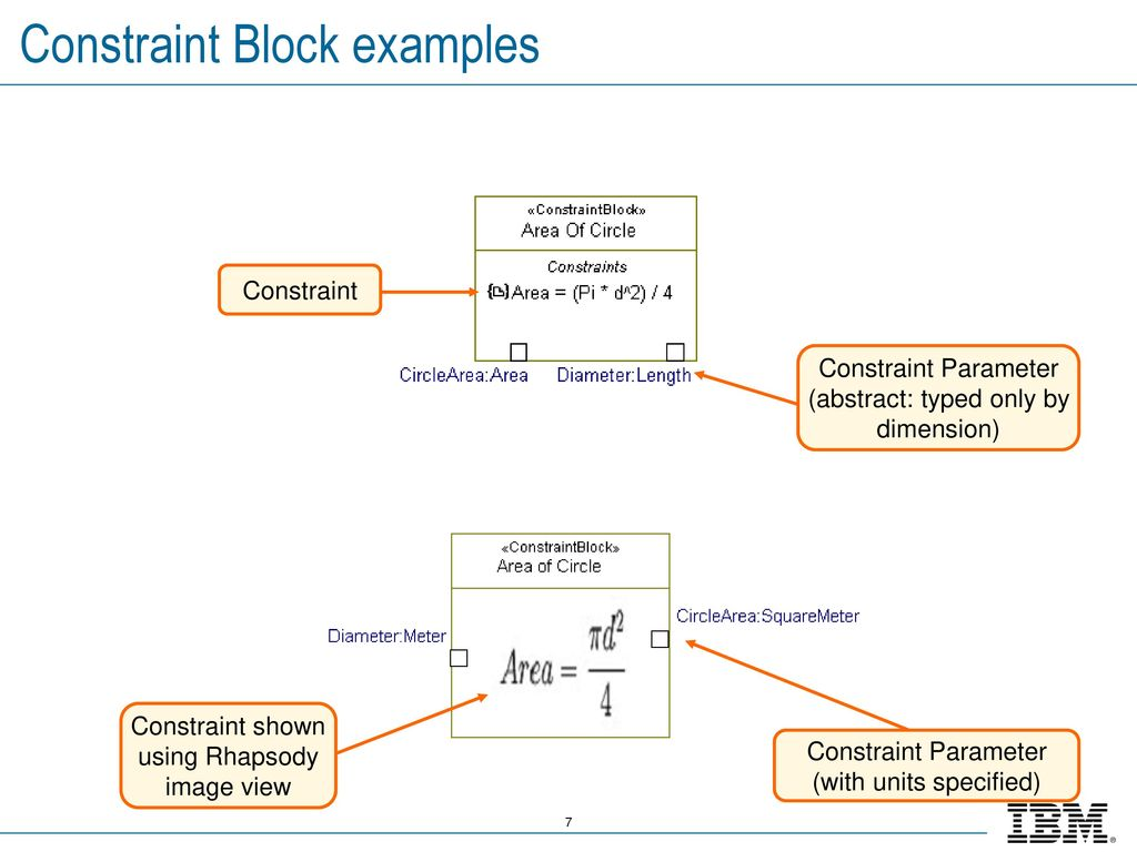 Ibm rational rhapsody advanced systems training v ppt download constraint block examples ccuart Image collections