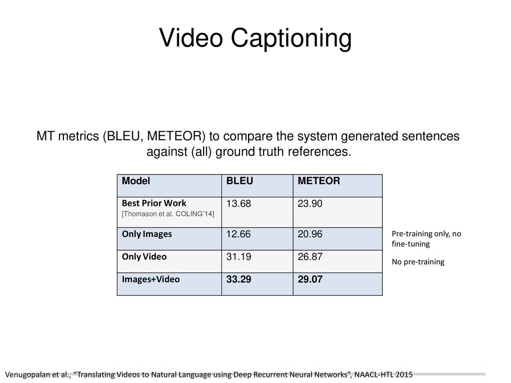 Translating Videos To Natural Language Using Deep Recurrent Neural Networks
