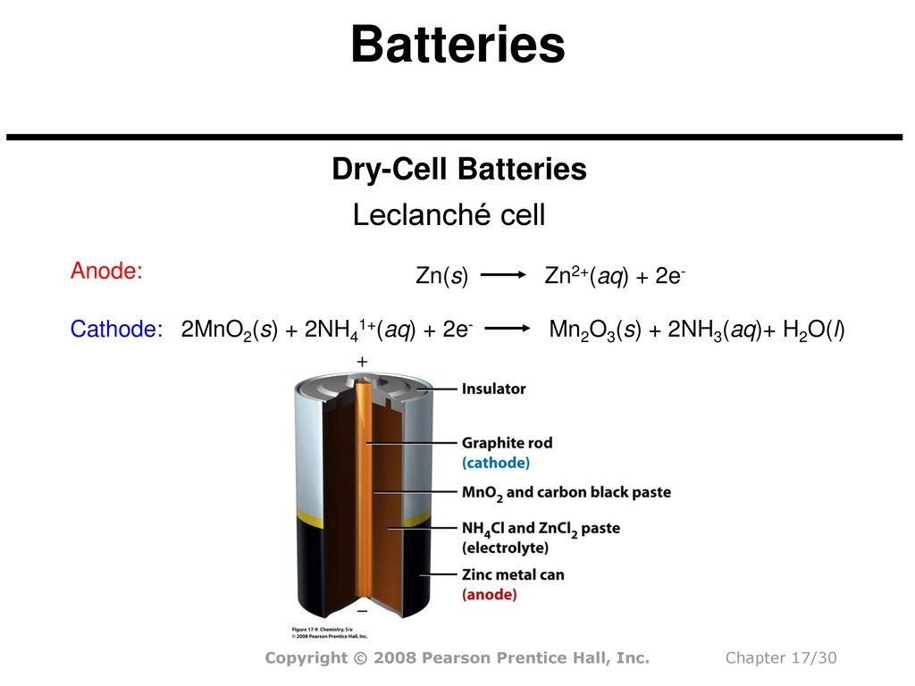 Chapter 17 electrochemistry ppt download 30 chapter 17 electrochemistry pooptronica Images