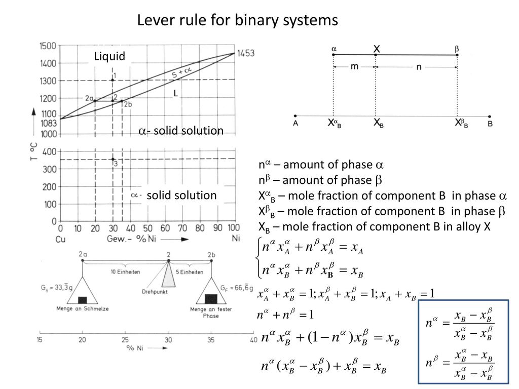 Phase diagrams of unary and binary systems ppt video online download lever rule for binary systems pooptronica