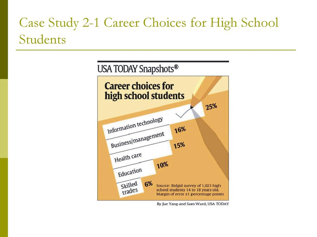 A Career Planning Exercise for High School Students