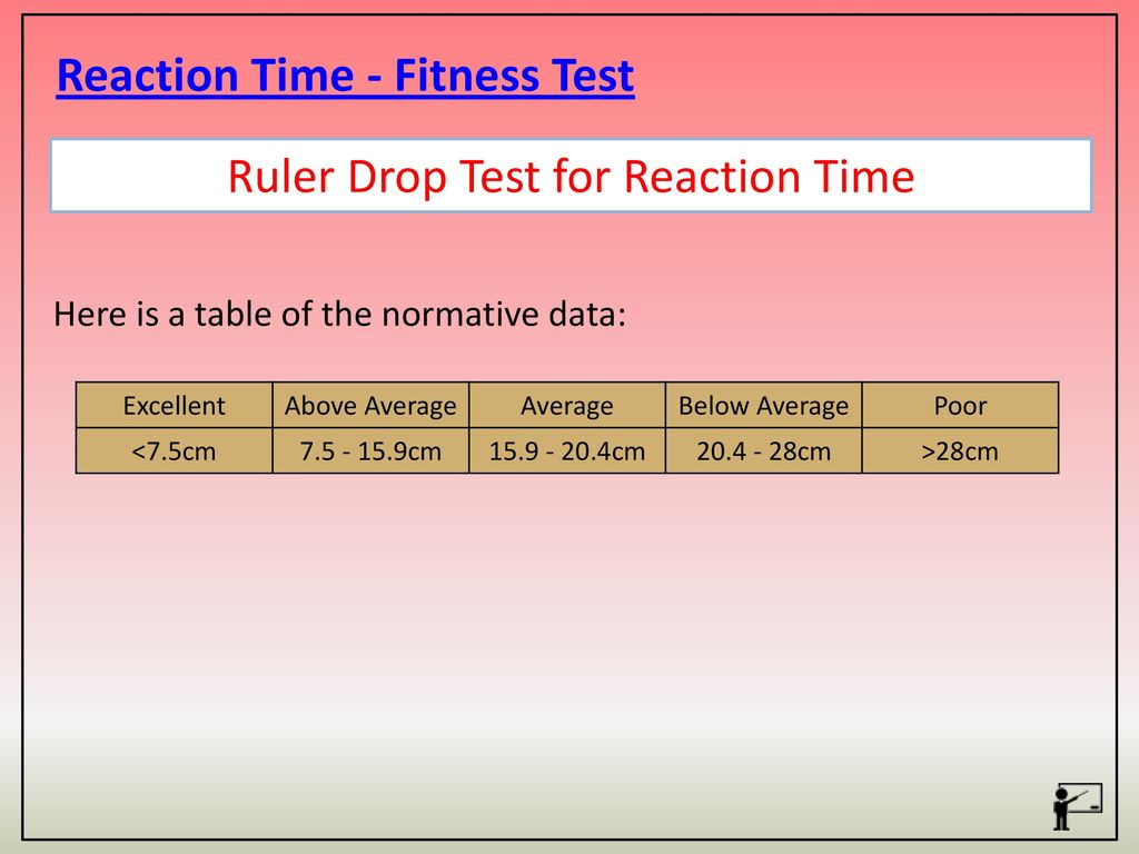 ruler dropping test to measure reaction time Easy experiment to test reaction time all you need  drop the ruler and record  the measurement on the ruler where the fingers are repeat for.