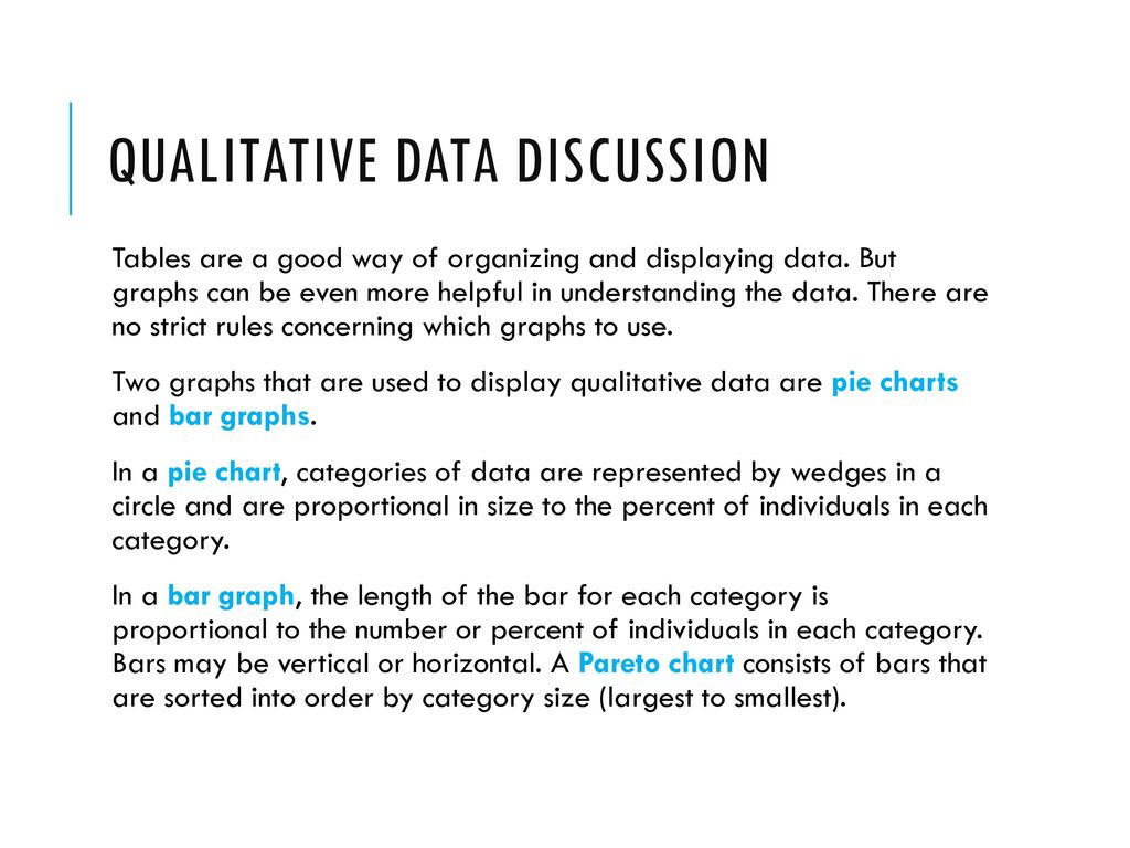 Chapter 1 sampling and data ppt download 28 qualitative data discussion nvjuhfo Images