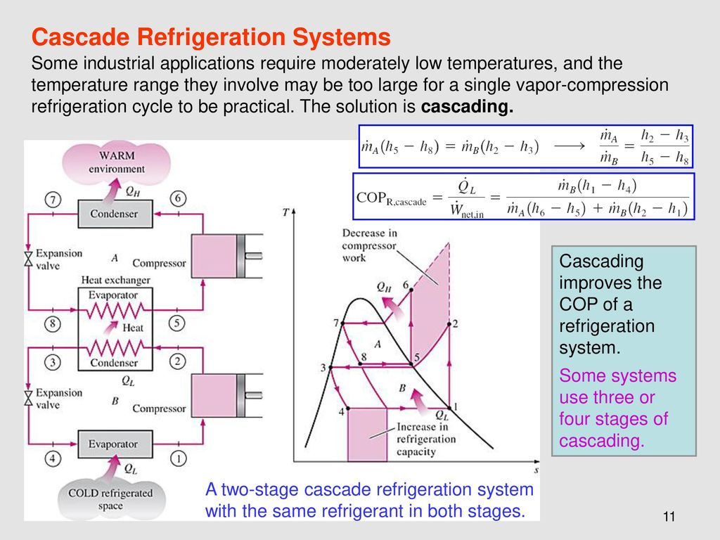 Chapter 11 refrigeration cycles ppt download cascade refrigeration systems pooptronica