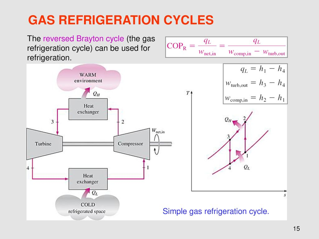 Chapter 11 refrigeration cycles ppt download gas refrigeration cycles pooptronica