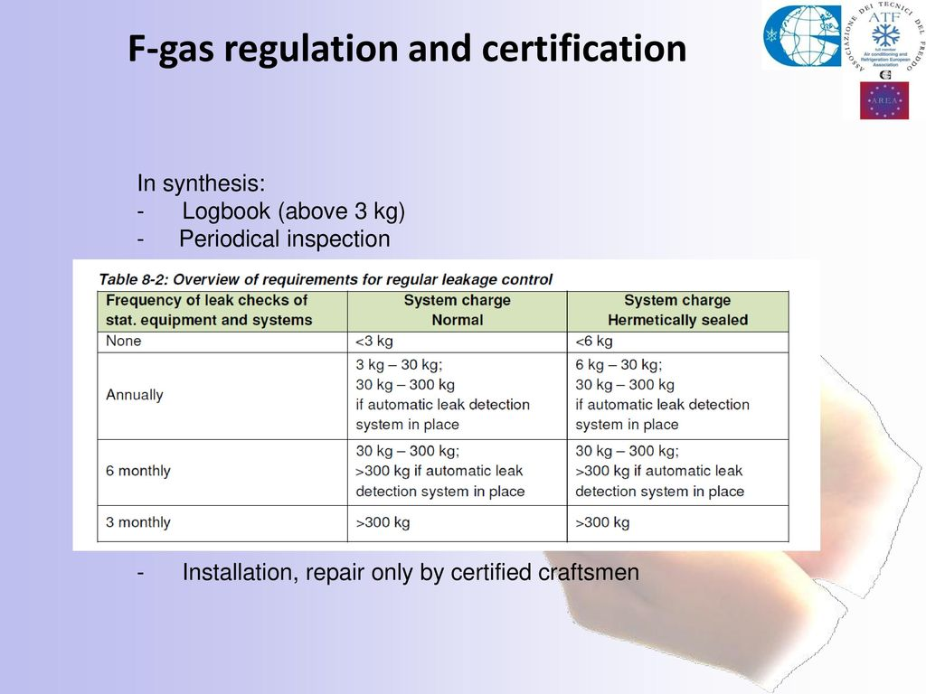 Webinar 19th march 2013 training and certification schemes for f gas regulation and certification xflitez Choice Image