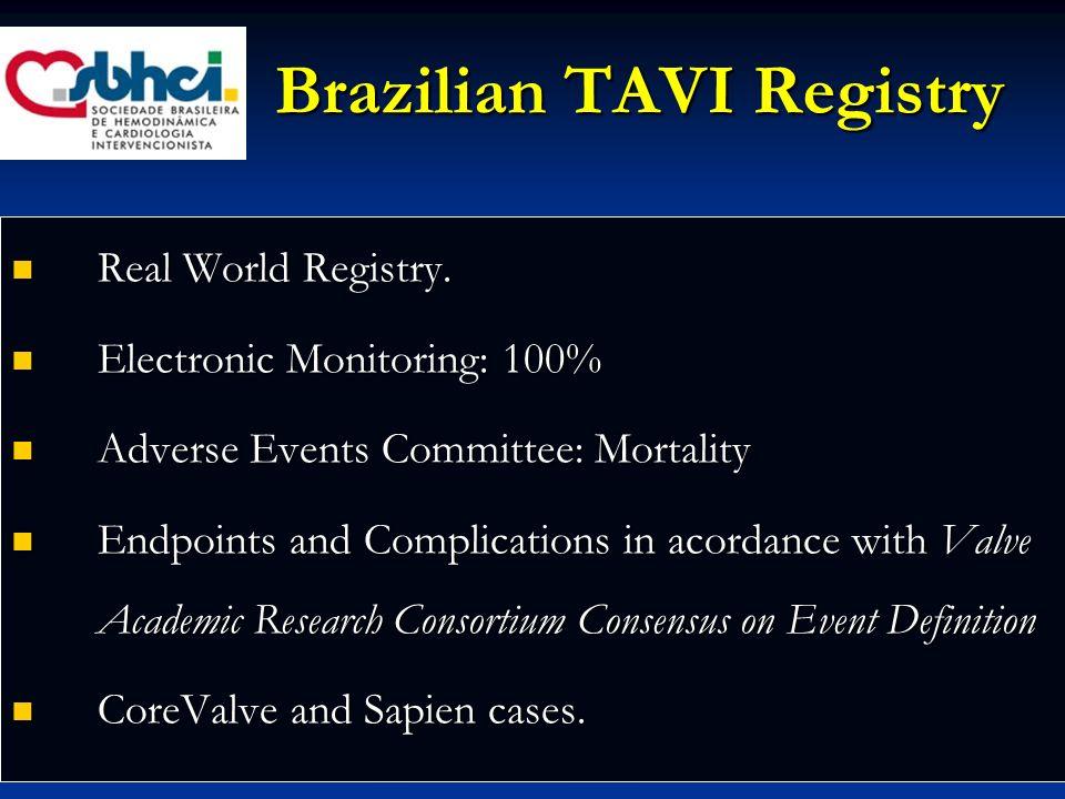 Brazilian TAVI Registry