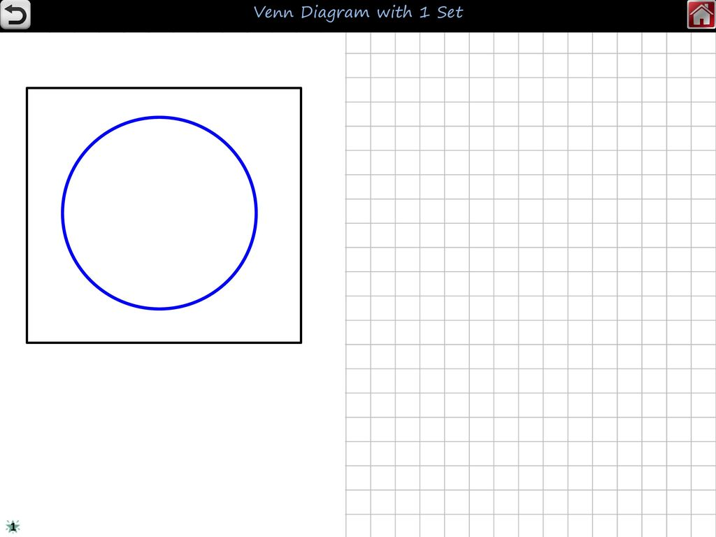 Whiteboard templates for maths ppt video online download 77 venn diagrams 1 set 2 sets 3 sets pooptronica