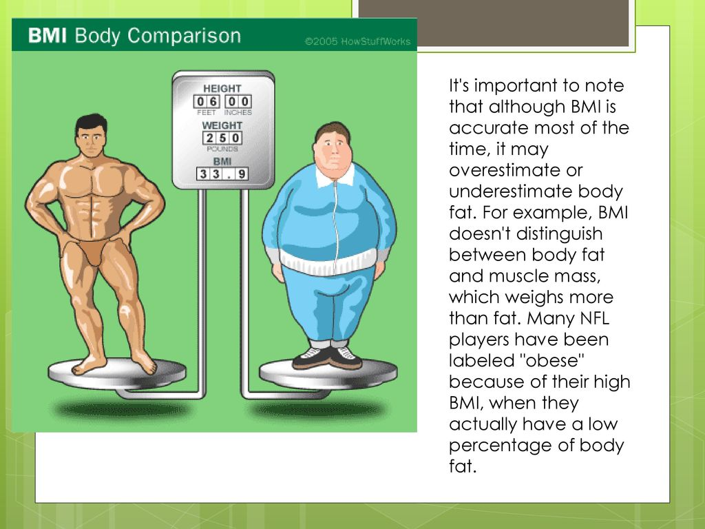 Nutrition physical activity ppt download it s important to note that although bmi is accurate most of the time it nvjuhfo Gallery