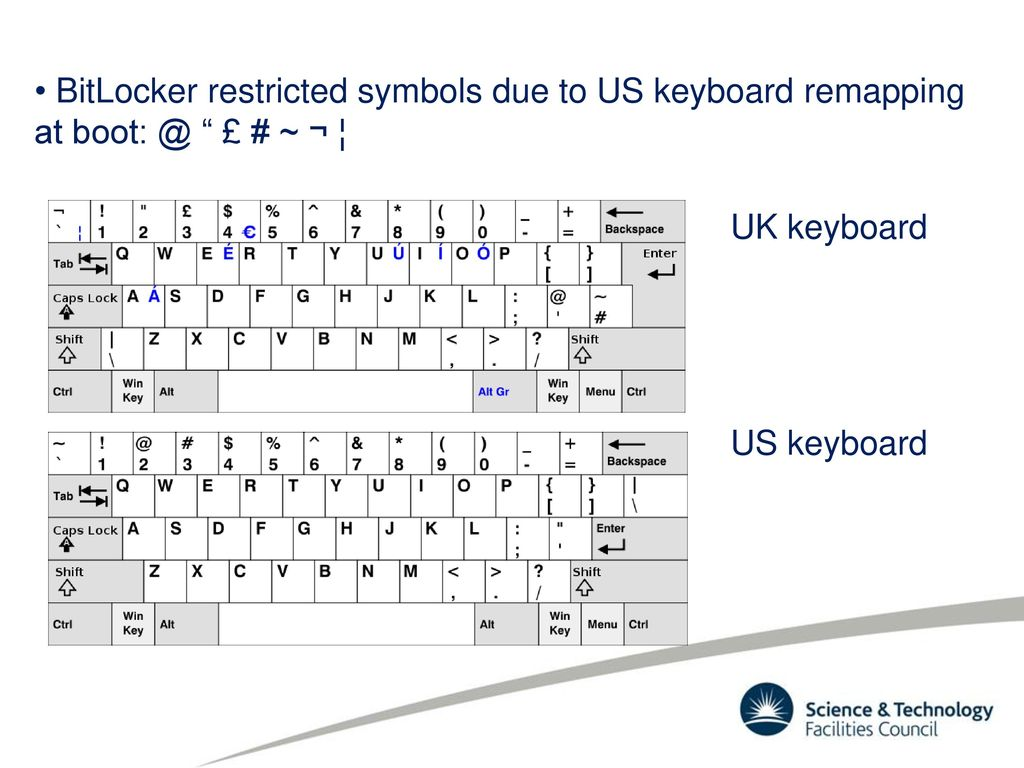 Christmas lecture 16122009 by kevin dunford ppt download bitlocker restricted symbols due to us keyboard remapping at boot buycottarizona