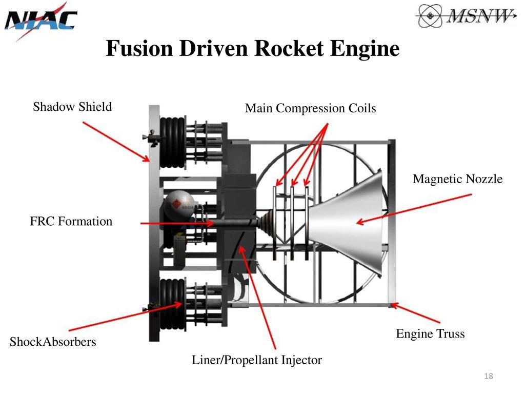 90 day single launch to mars ppt download fusion driven rocket engine pooptronica Images