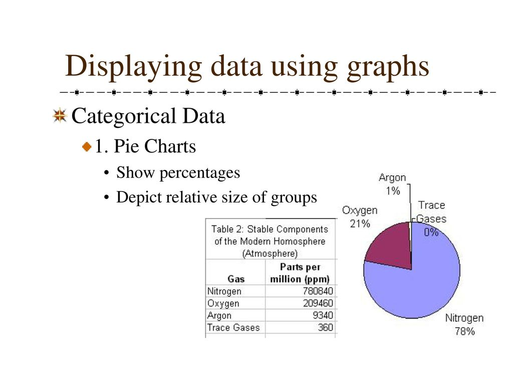 Types of variables discrete vs continuous discrete continuous 3 displaying data using graphs nvjuhfo Gallery