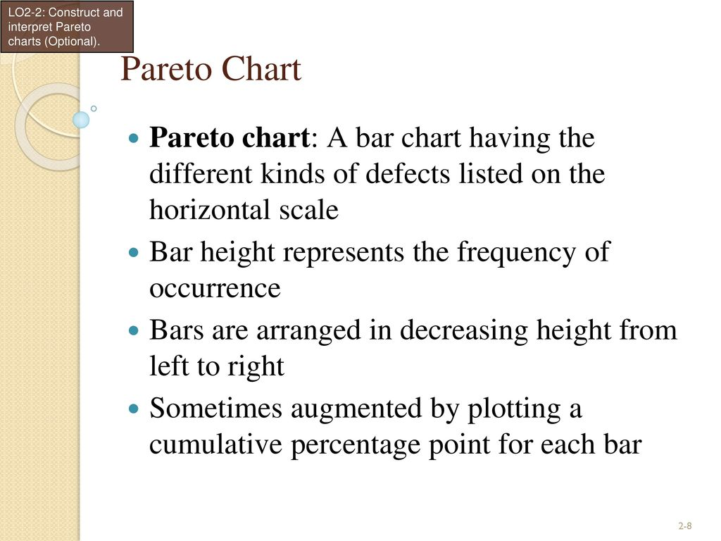 Descriptive statistics tabular and graphical methods ppt download lo2 2 construct and interpret pareto charts optional nvjuhfo Choice Image