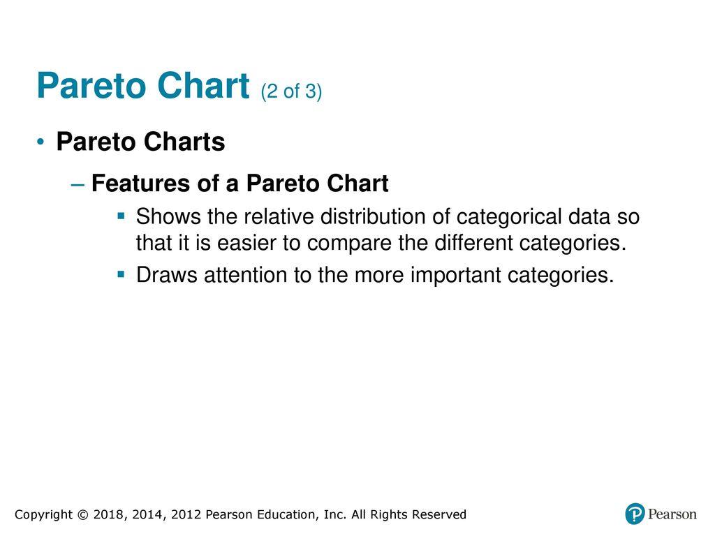 Pareto chart in six sigma images free any chart examples pareto chart in six sigma image collections free any chart examples pareto chart in six sigma nvjuhfo Images