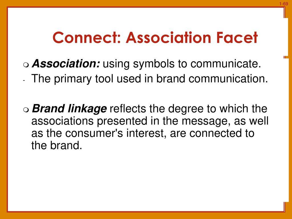 International marketing ppt download 69 connect association facet association using symbols to communicate biocorpaavc Choice Image