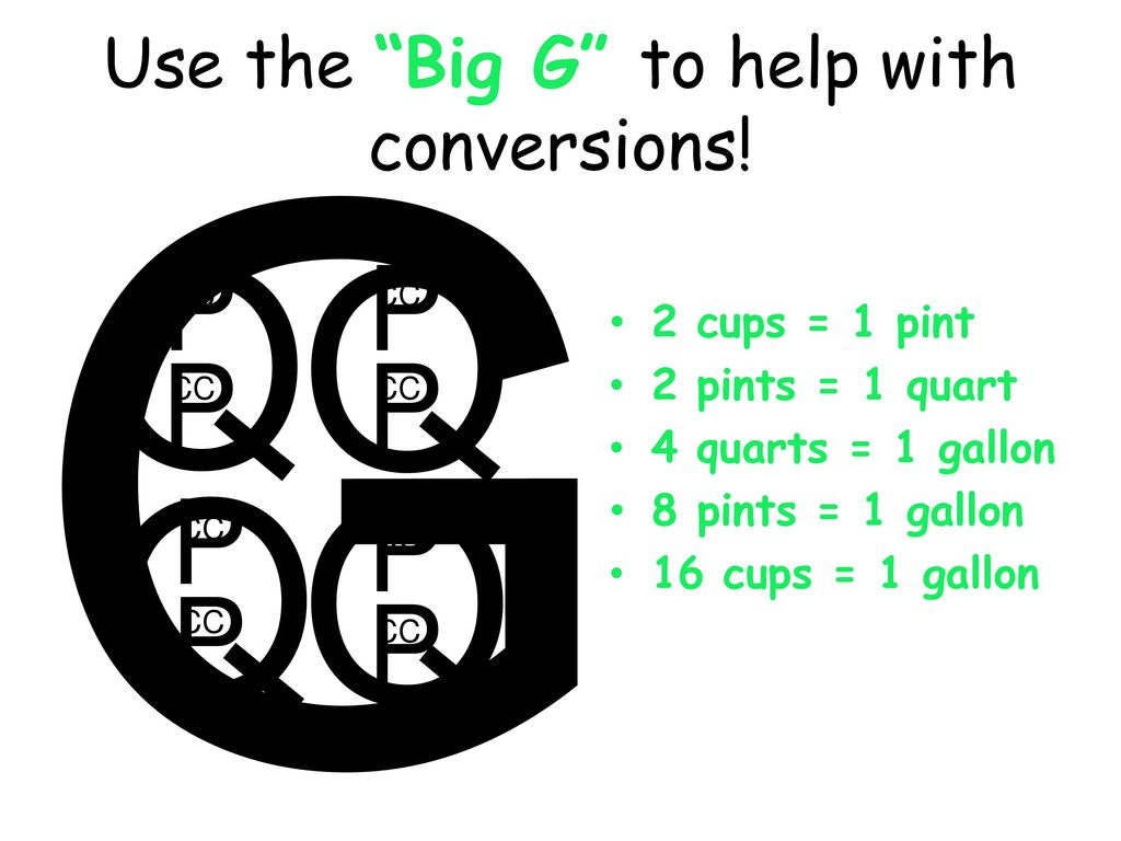 Fourth grade unit 8 measurement ppt download use the big g to help with conversions geenschuldenfo Gallery