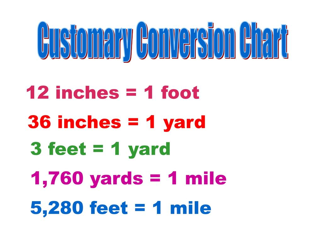 Fourth grade unit 8 measurement ppt download customary conversion chart geenschuldenfo Choice Image