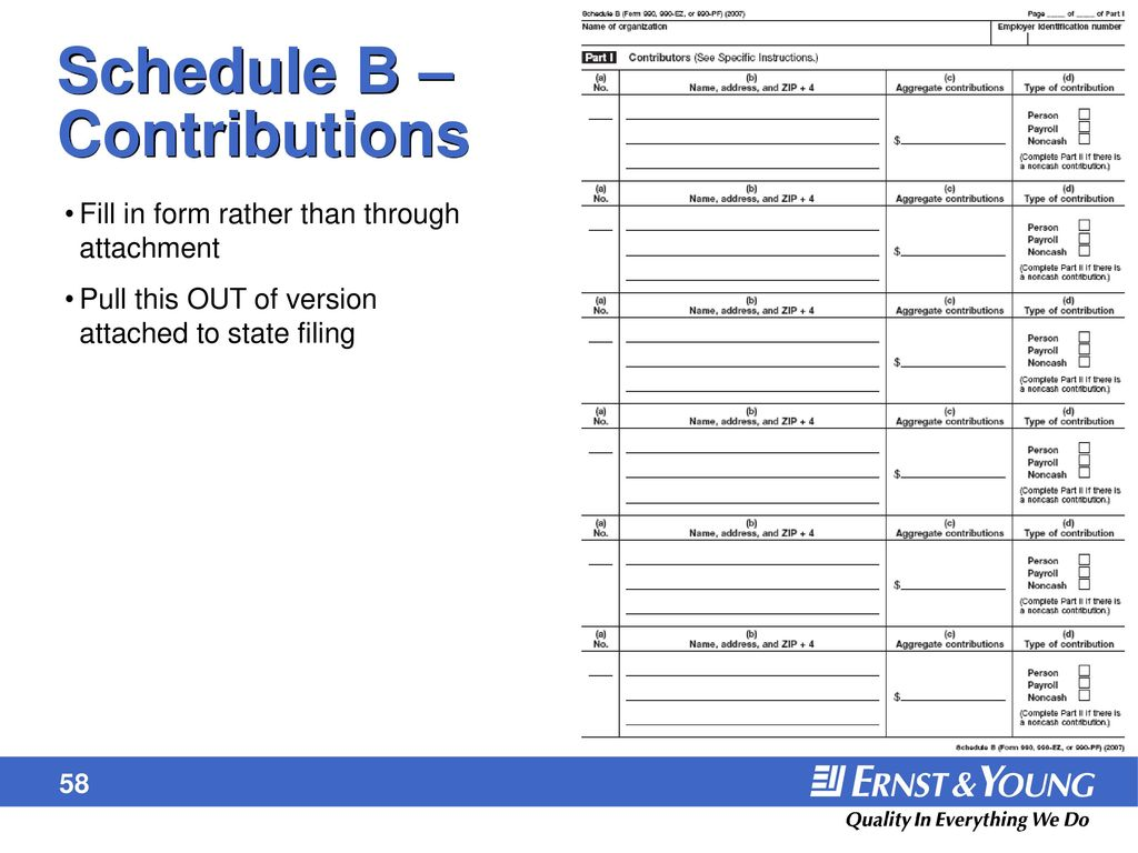 Form 990 and unrelated business income ppt download 58 schedule b contributions falaconquin