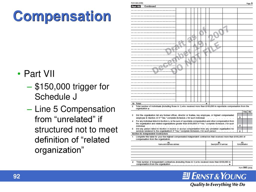 Form 990 and unrelated business income ppt download compensation part vii 150000 trigger for schedule j falaconquin