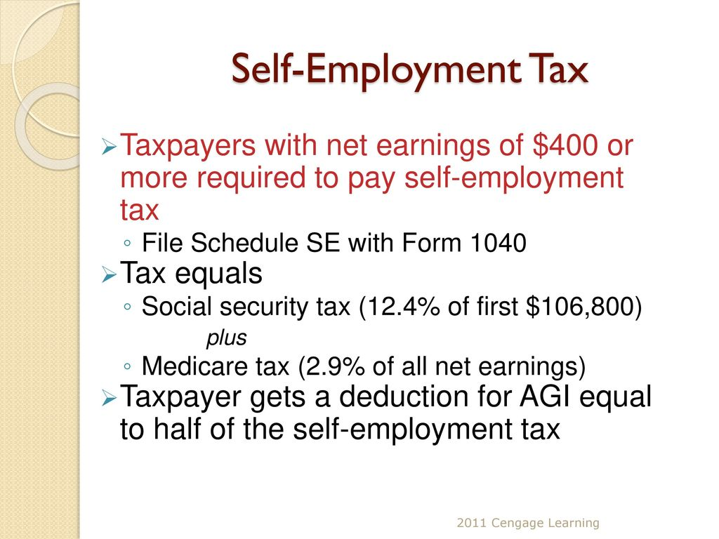 Chapter 4 business income expenses part ii ppt download 33 self employment falaconquin