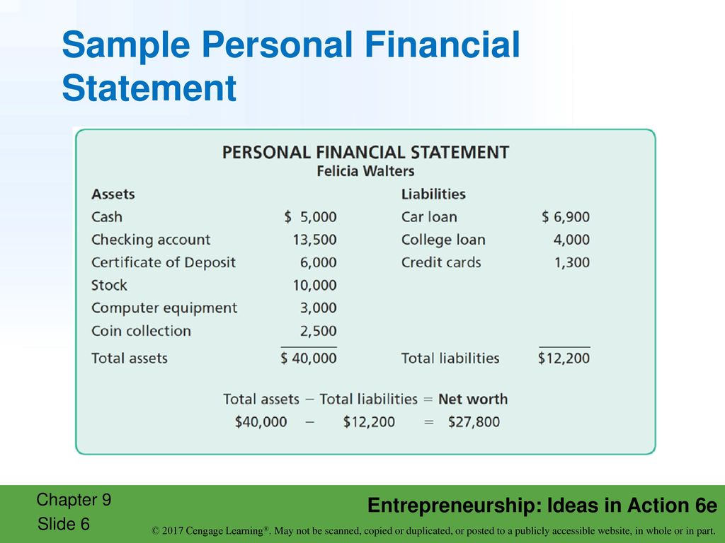personal financial plan sample