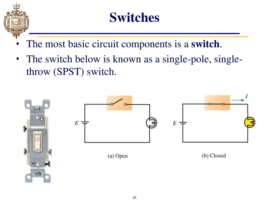 Learn Home Electrical Wiring - WIRE Center •