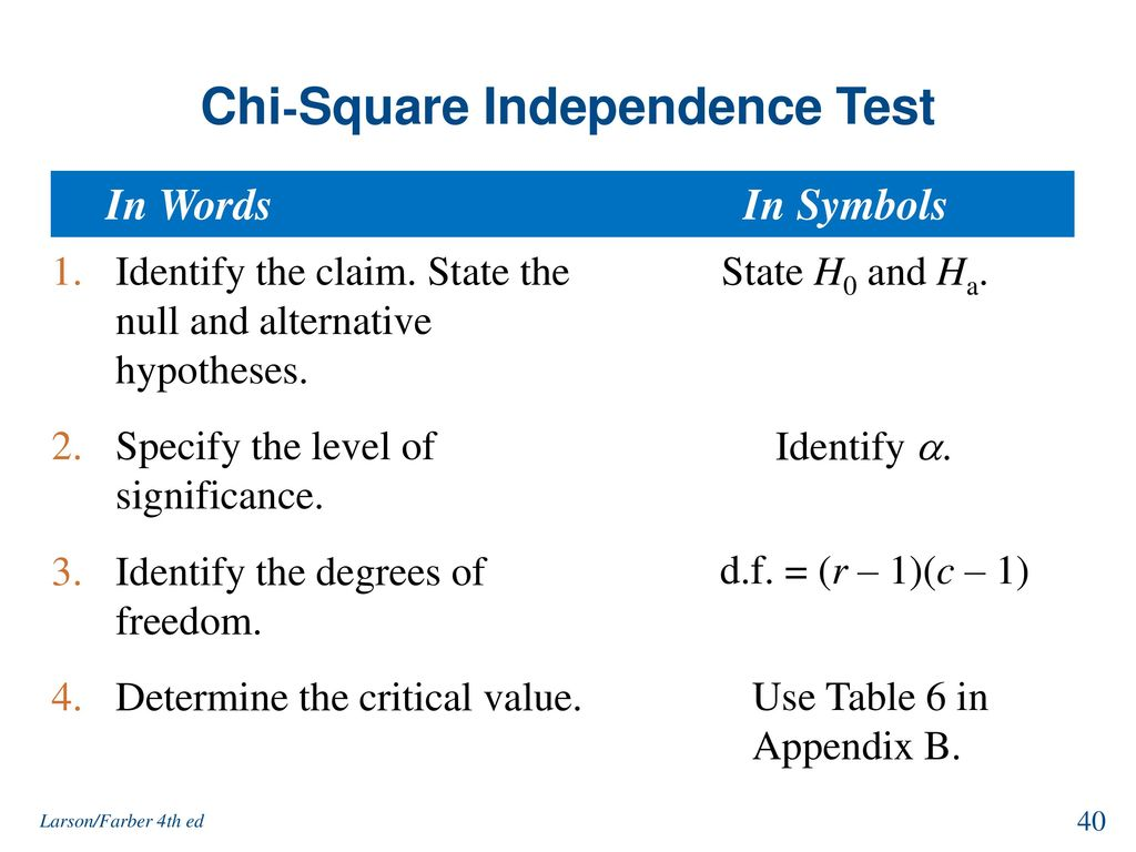Squared symbol excel choice image symbol and sign ideas chi square excel template image collections templates example chi square excel template image collections templates example biocorpaavc