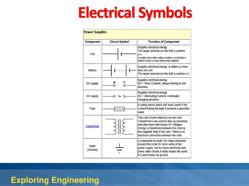 4th edition chapter 10 electrical engineering ppt download 10 electrical symbols exploring engineering biocorpaavc