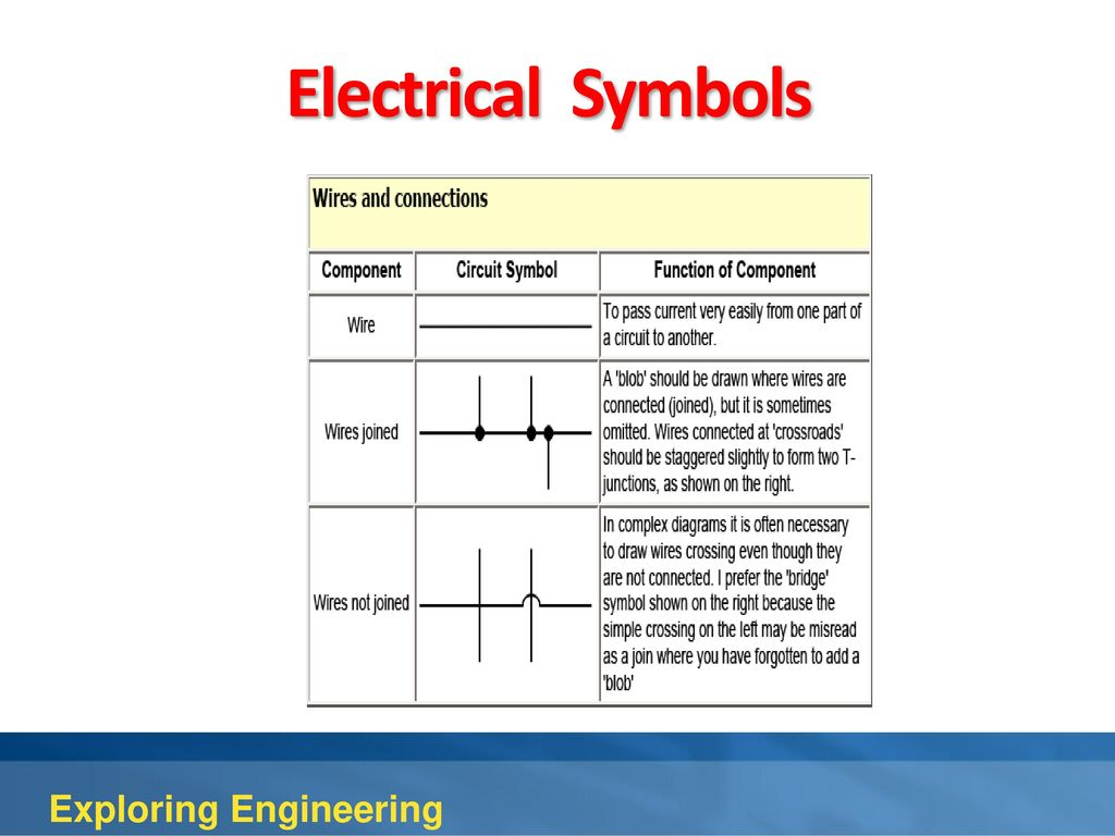 Lovely Electrical Symbol For Wire Ideas - Electrical Circuit Diagram ...