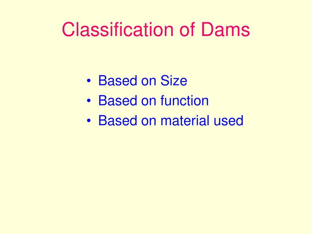 dams bangalore contact