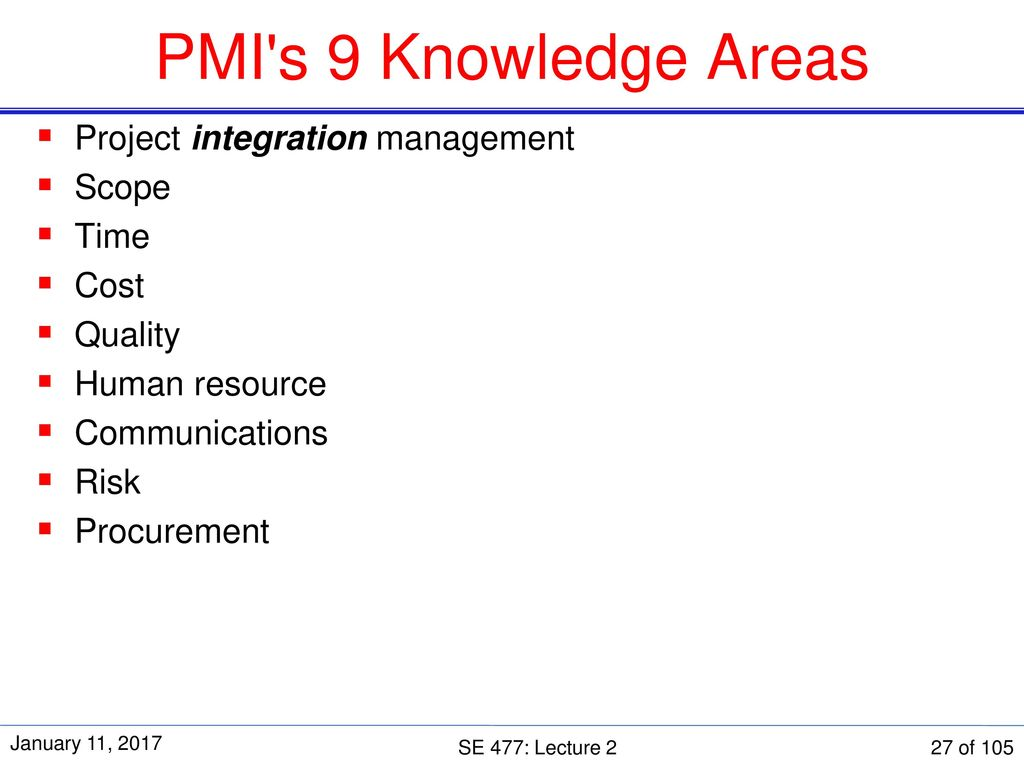 Se 477 software and systems project management ppt download 27 pmis 1betcityfo Images