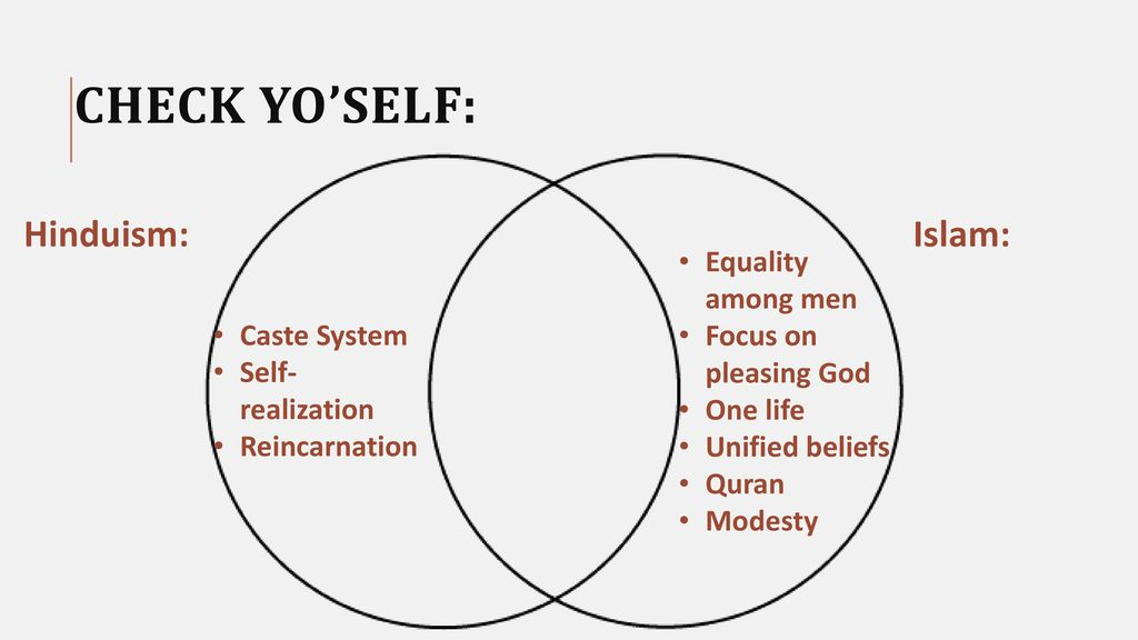 Hinduism and christianity venn diagram juvecenitdelacabrera hinduism ccuart Image collections