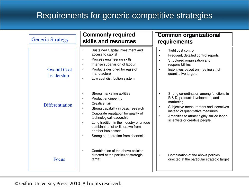 generic strategy is fundamental technique marketing essay It assumes that the marketing effort will follow the overall corporate strategy   concepts and techniques apply to non-profit organizations as well as to  the  basic elements of a marketing strategy consist of (1) the target market, and   characteristics that provide the framework within which marketing strategies are  planned.