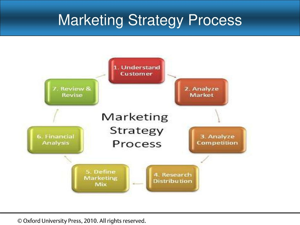 an analysis of the marketing strategy of myer grace bros An analysis of the american dream a play by edward albee an in-depth chapter-by-chapter summary and analysis an overview of the economy and government of kuwait radio personality mr howard taught and directed at the juilliard school.