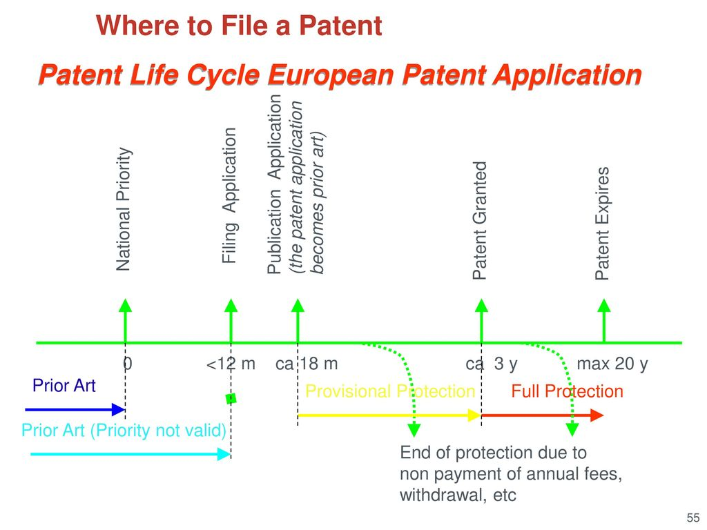 how to write a patent application How to write a patent by legal editor  the final patent application should be submitted with a cover sheet that lists the title of the invention, the name of each .