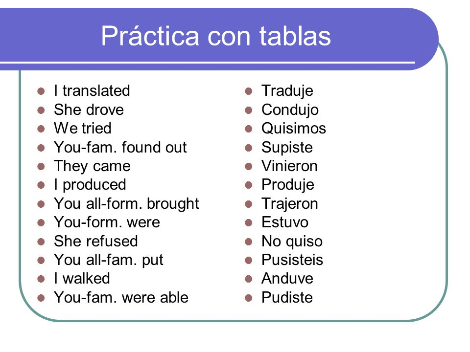 Práctica con tablas I translated She drove We tried You-fam. found out
