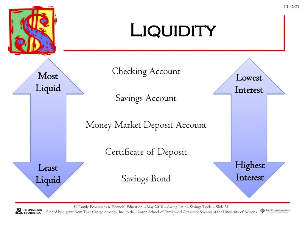 Savings investing ppt download 31 liquidity checking account savings account most liquid least lowest interest highest 1betcityfo Images
