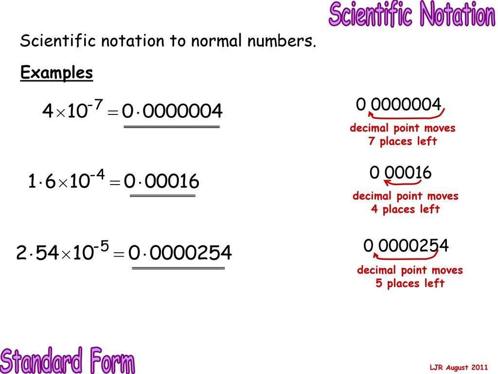Curriculum for excellence ppt download 61 scientific notation standard form falaconquin
