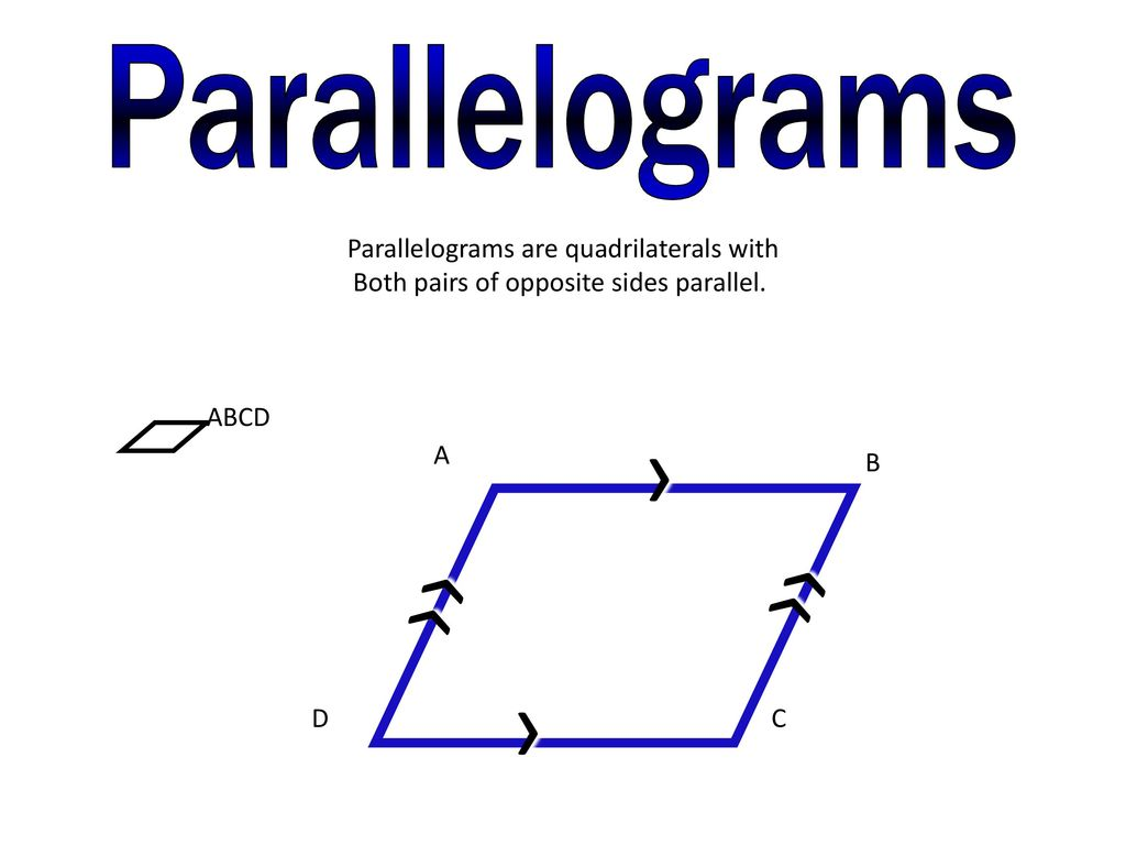 Standard g 4 lesson 6 5 objectives 1 review of lessons 6 1 ppt parallelograms parallelograms are quadrilaterals with pooptronica Images