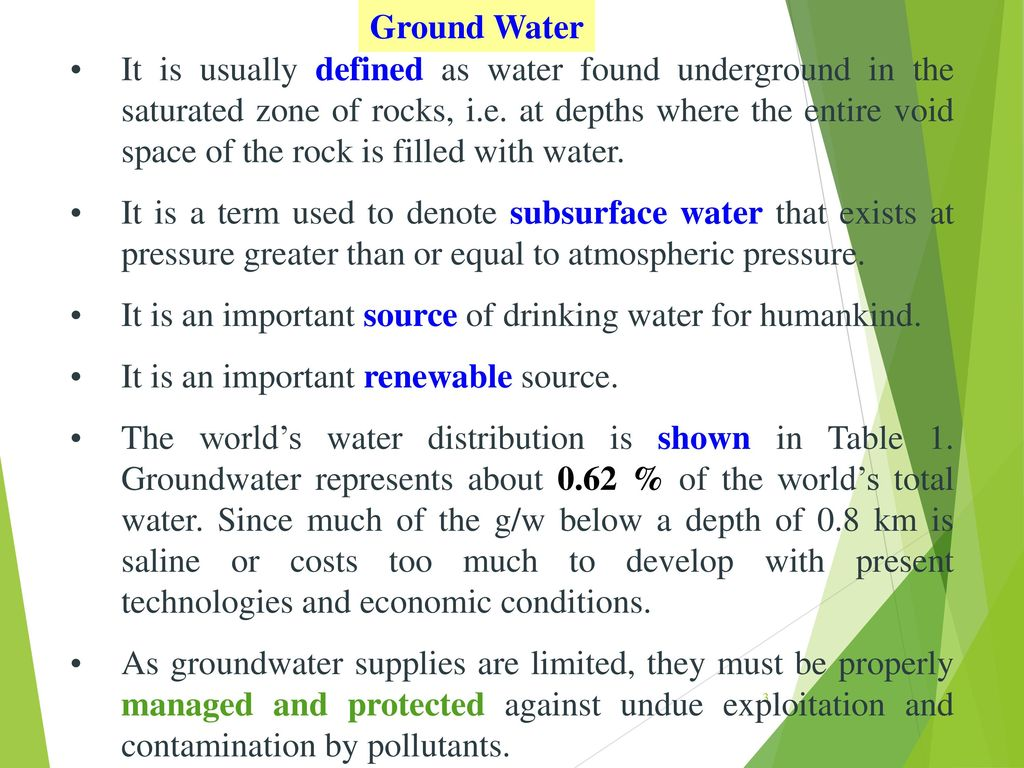 the importance of ground water Someone not too familiar with groundwater, may ask the question, 'why is groundwater important' after all we can't see it buried underground as it is well, as it turns out there is much more groundwater in underground aquifers than there is surface water in rivers, lakes, and streams also, even though.