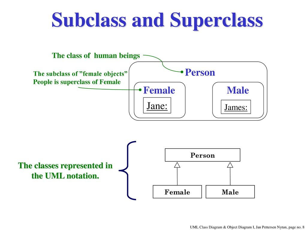 Uml class object diagram i ppt download 8 subclass and superclass pooptronica