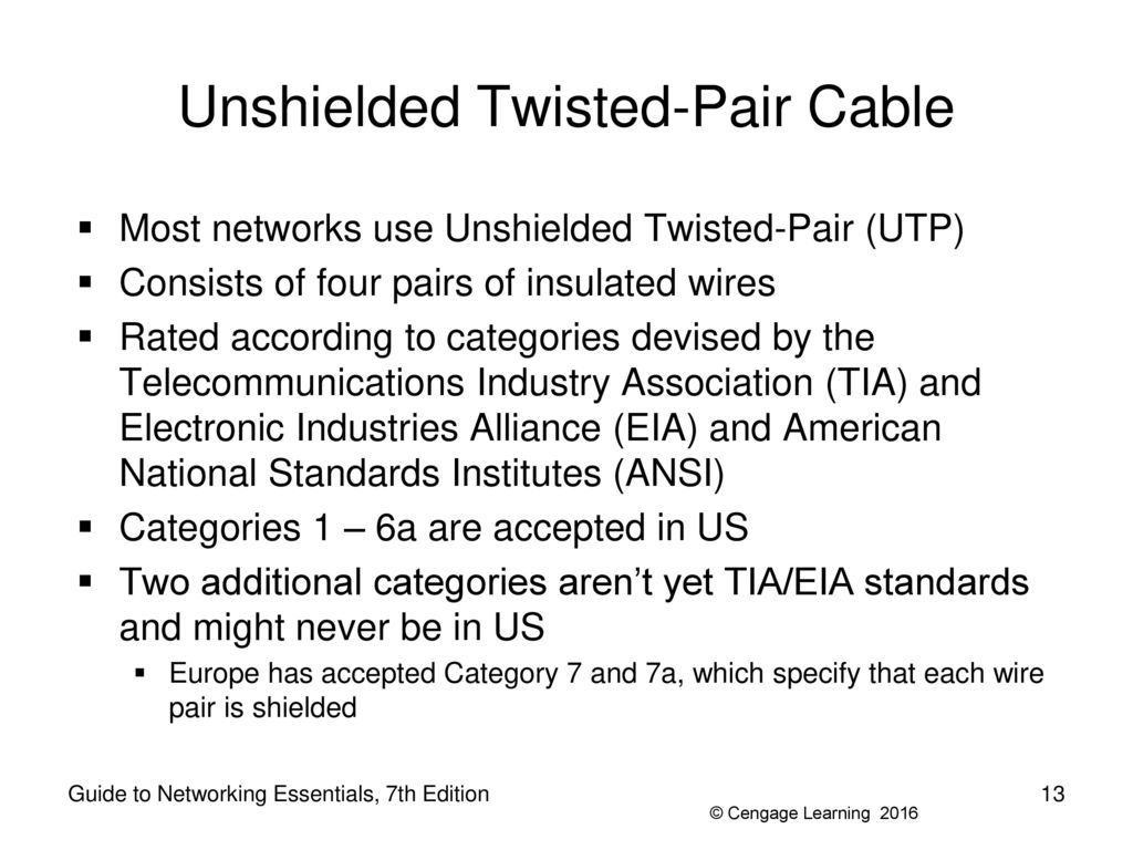Cable Twisted Pair Wiring Diagram Library Phone Cord Wire Davehaynes Me Source Attractive Photos Electrical