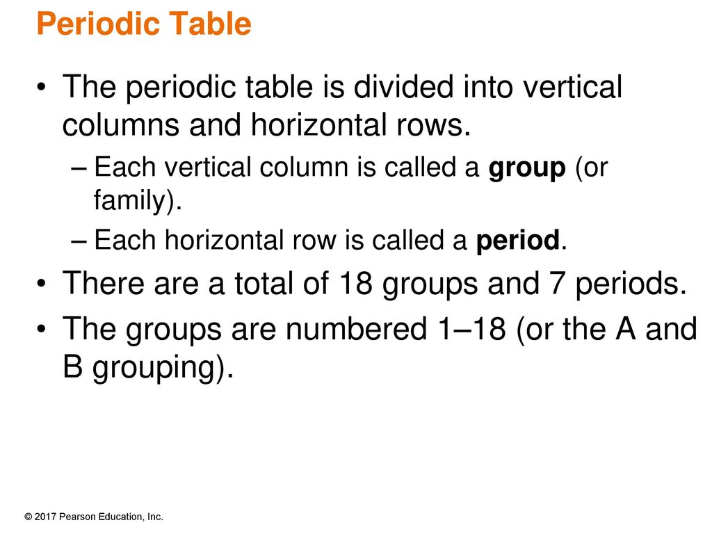 Chapter 2 atoms and elements ppt download periodic table 59 there gamestrikefo Choice Image