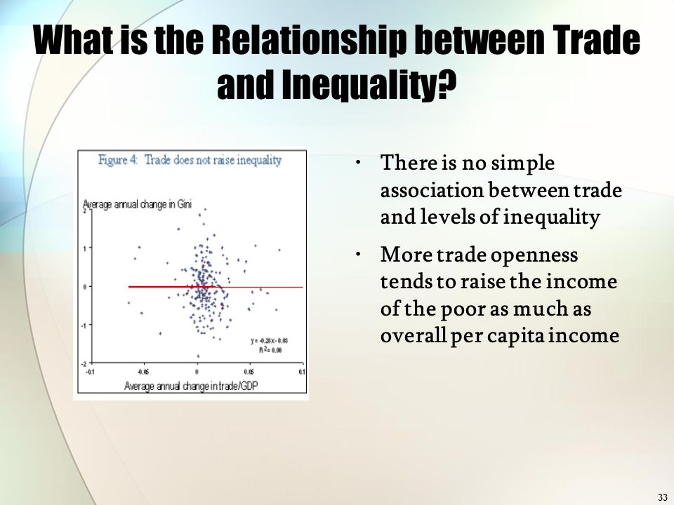 What is the Relationship between Trade and Inequality