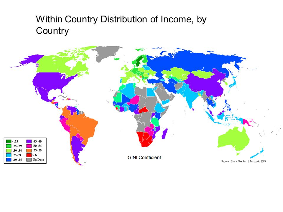Within Country Distribution of Income, by Country