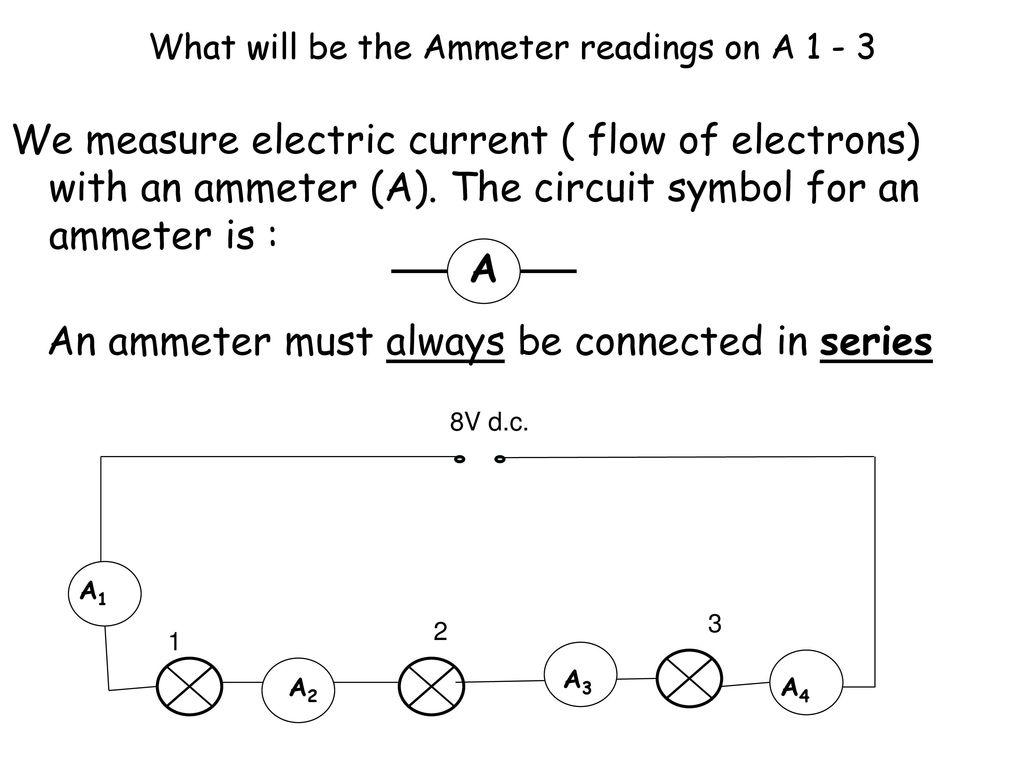Symbol for ammeter dolgular symbols beautiful electrical symbols diagram symbol for meter biocorpaavc