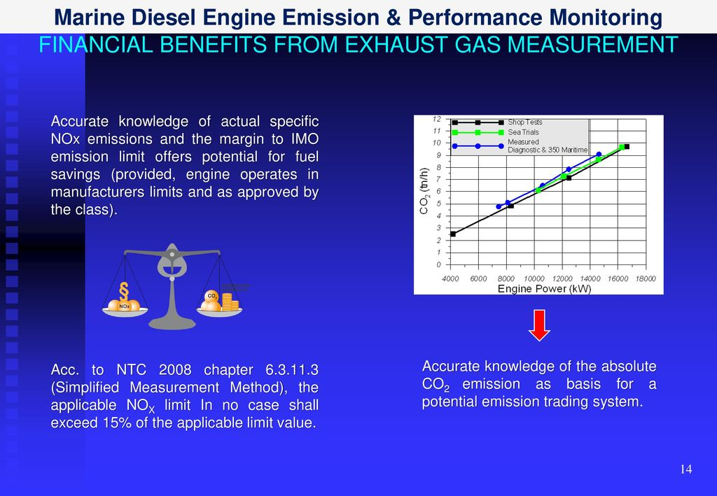 Marine Diesel Engine Emission Amp Performance Monitoring